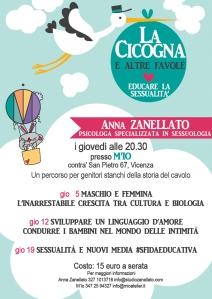 mio atelier Vicenza: percorso genitori di educazione sessuale con Anna Zanellato, psicologo e consulente sessuale