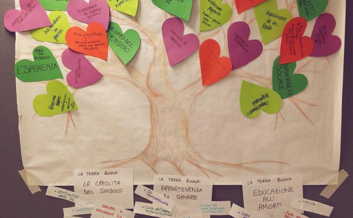 La Terra Buona - educazione all'affettività per educatori
