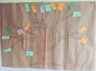 L'albero della classe, dal branco al gruppo, scuola Pertini Vicenza